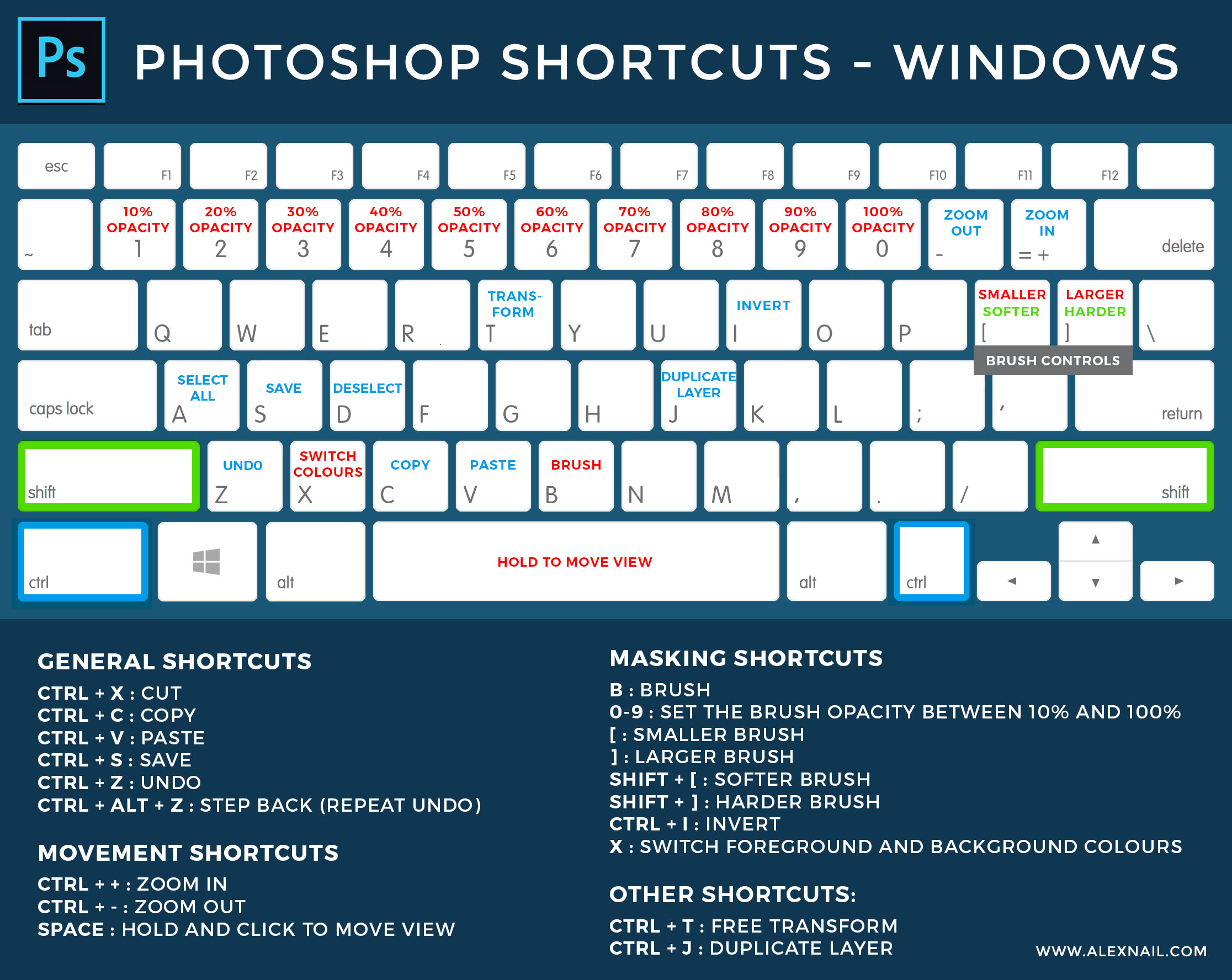 Photoshop shortcuts for landscape photographers landscape photoshop shortcuts for windows click to open full res image ccuart Image collections